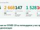 Един в Ямбол и шест нови случая на коронавирус в Сливен за денонощието