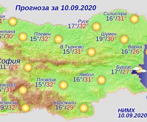 Слънчево и с максимални температури до 32 градуса днес