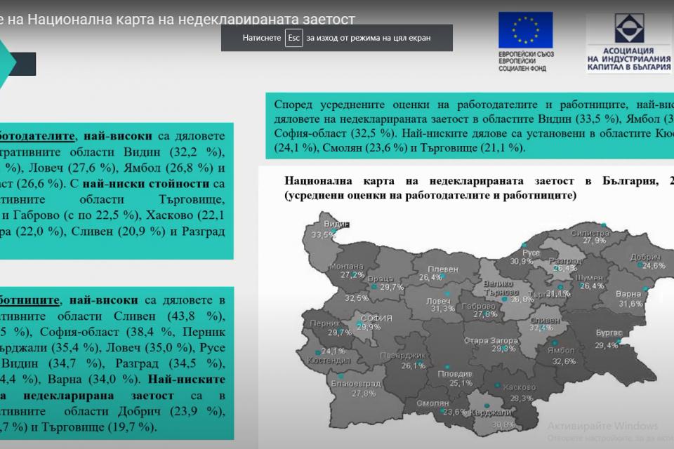 Недекларираната заетост в българската икономика според работодателите е 25,3%, а според работниците – около 33%. Това стана ясно днес на онлайн Кръгла...